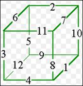The Meaning of The Number Thirteen (13)